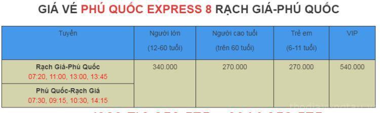 giá vé tuyến Rạch giá - Phú quốc